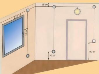 О схеме разводки электрики в квартире